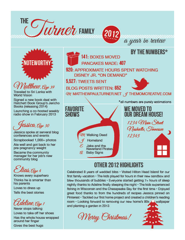 Merry Christmas Letter T.Infographic Christmas Letter The Mom Creative